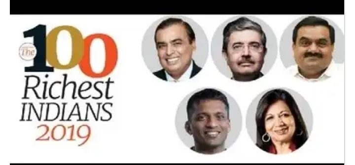 नम्बर वन ! मुकेश अंबानी लगातार 12वें वर्ष बने देश के सबसे अमीर
